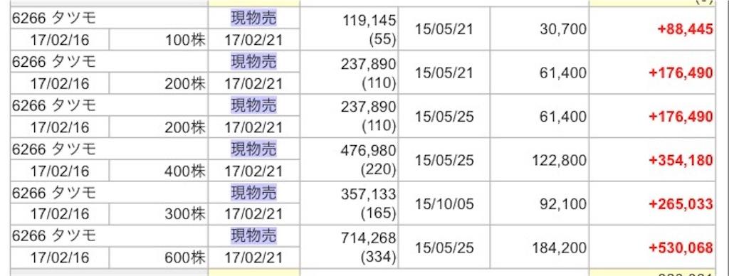 f:id:masaakiogawa0512:20170910184934j:image