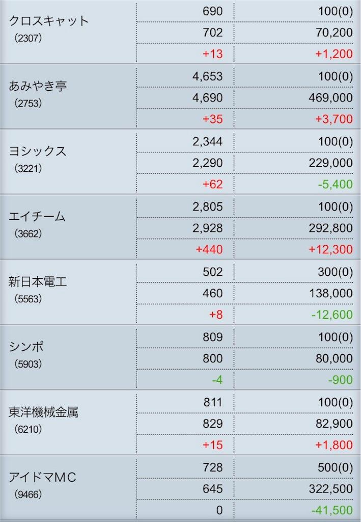 f:id:masaakiogawa0512:20170911181909j:image