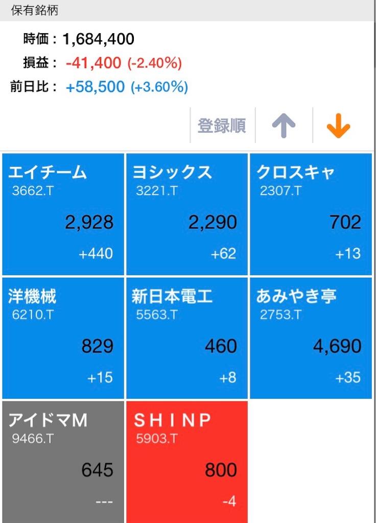 f:id:masaakiogawa0512:20170911182131j:image