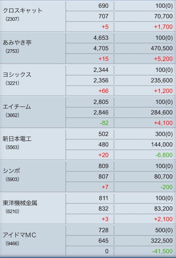f:id:masaakiogawa0512:20170912212902j:image