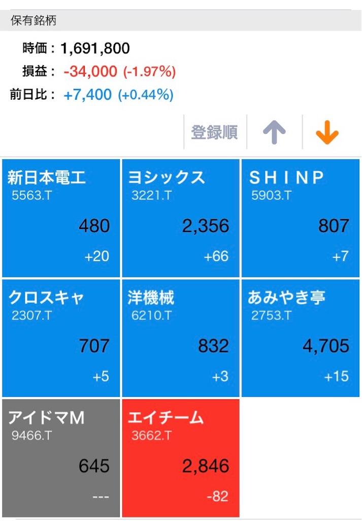 f:id:masaakiogawa0512:20170912221931j:image
