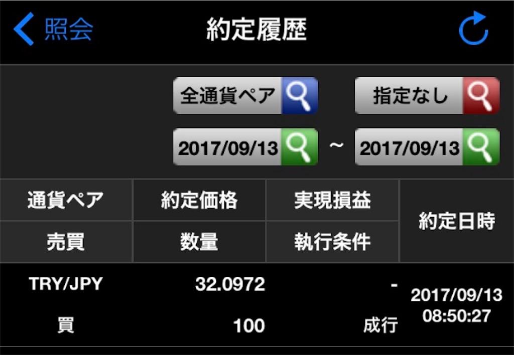 f:id:masaakiogawa0512:20170913160143j:image