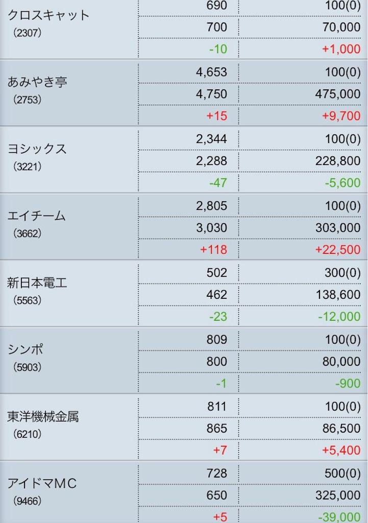 f:id:masaakiogawa0512:20170915000025j:image