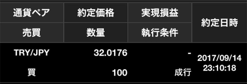 f:id:masaakiogawa0512:20170915000203j:image