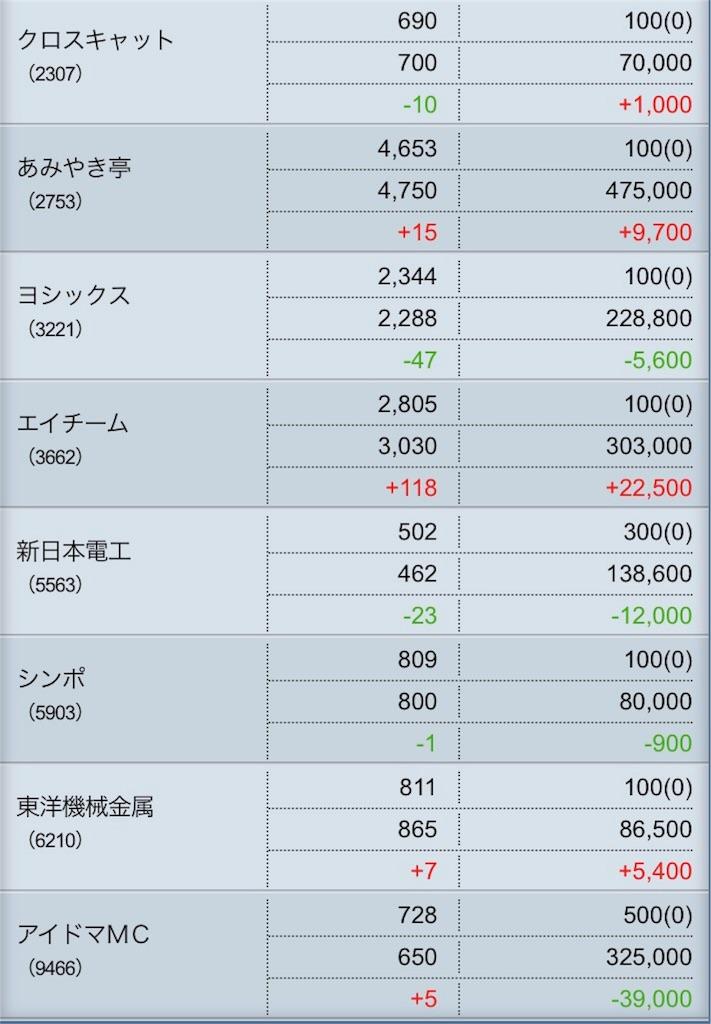 f:id:masaakiogawa0512:20170916015022j:image