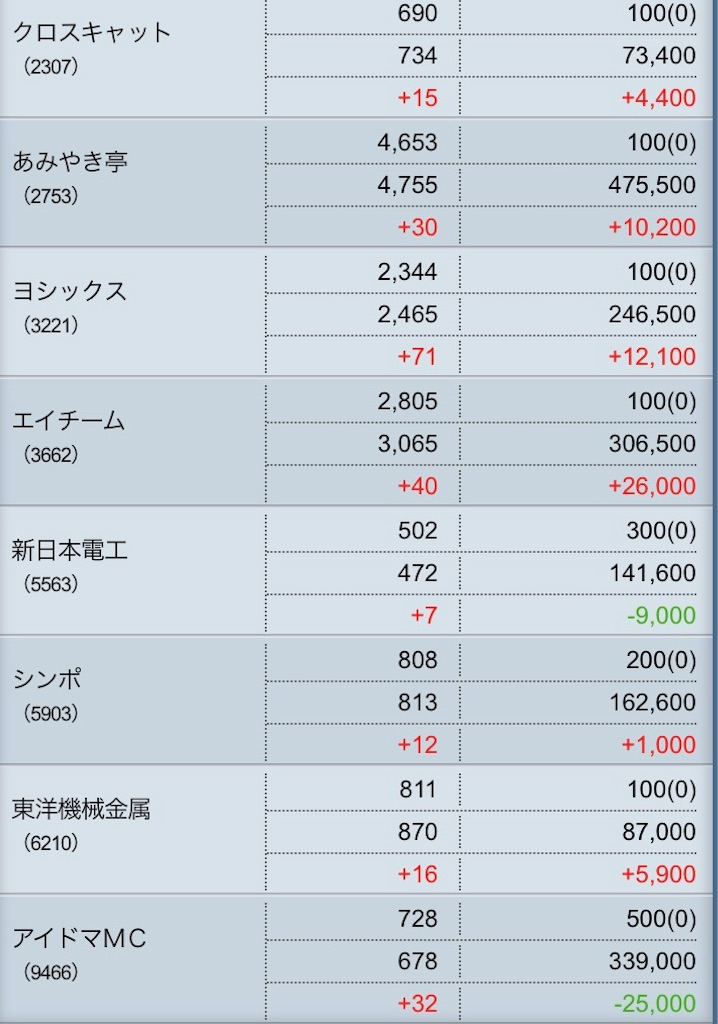 f:id:masaakiogawa0512:20170919184329j:image