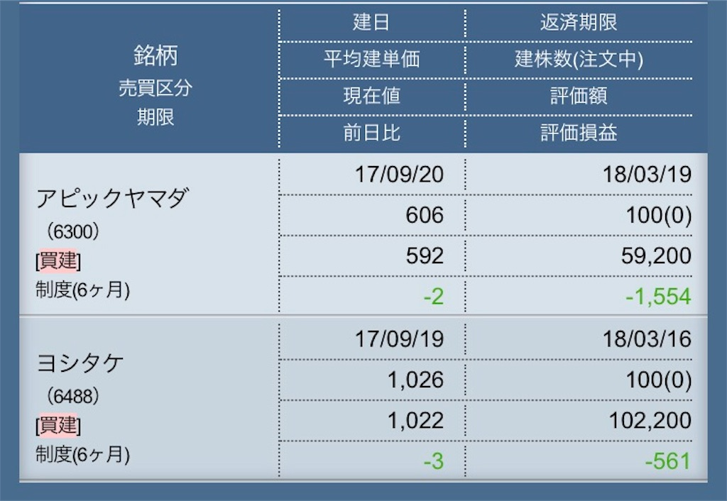 f:id:masaakiogawa0512:20170920185923j:image