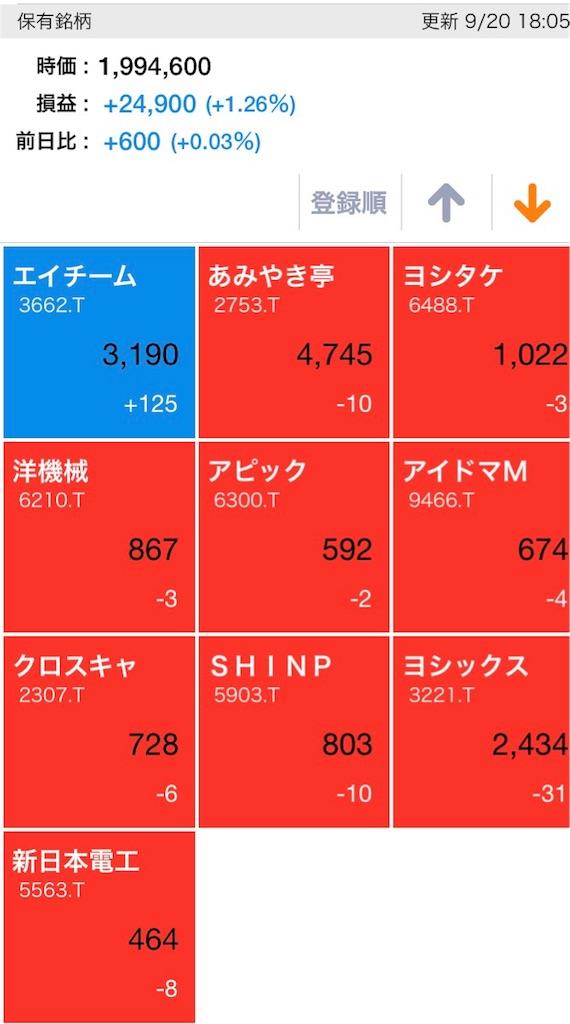 f:id:masaakiogawa0512:20170920185944j:image