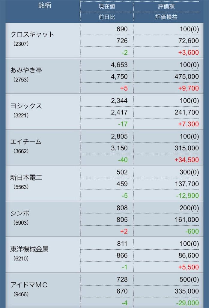 f:id:masaakiogawa0512:20170921192807j:image