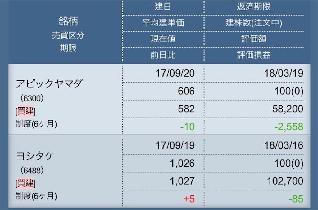 f:id:masaakiogawa0512:20170921192811j:image