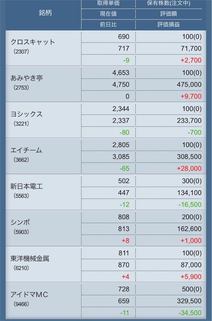 f:id:masaakiogawa0512:20170922235305j:image