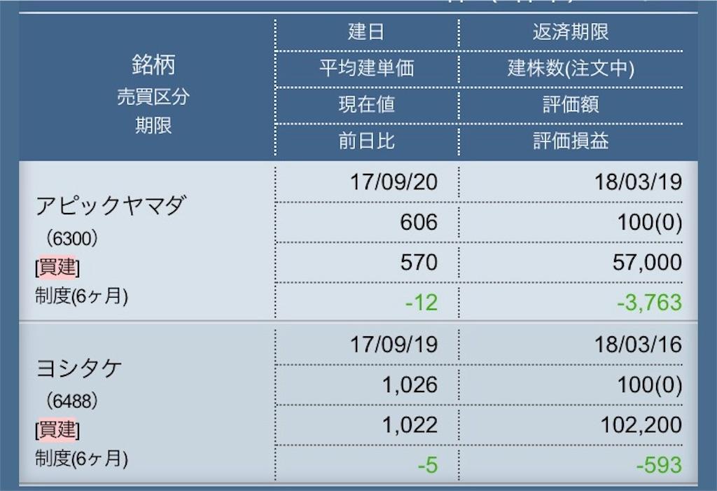 f:id:masaakiogawa0512:20170922235309j:image