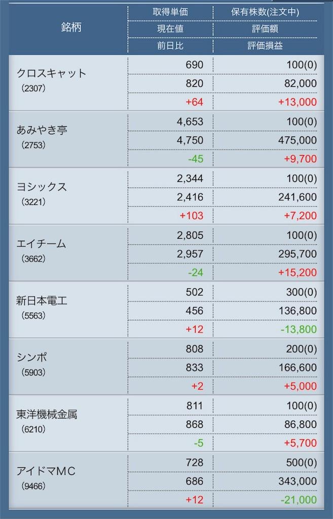 f:id:masaakiogawa0512:20170927194245j:image
