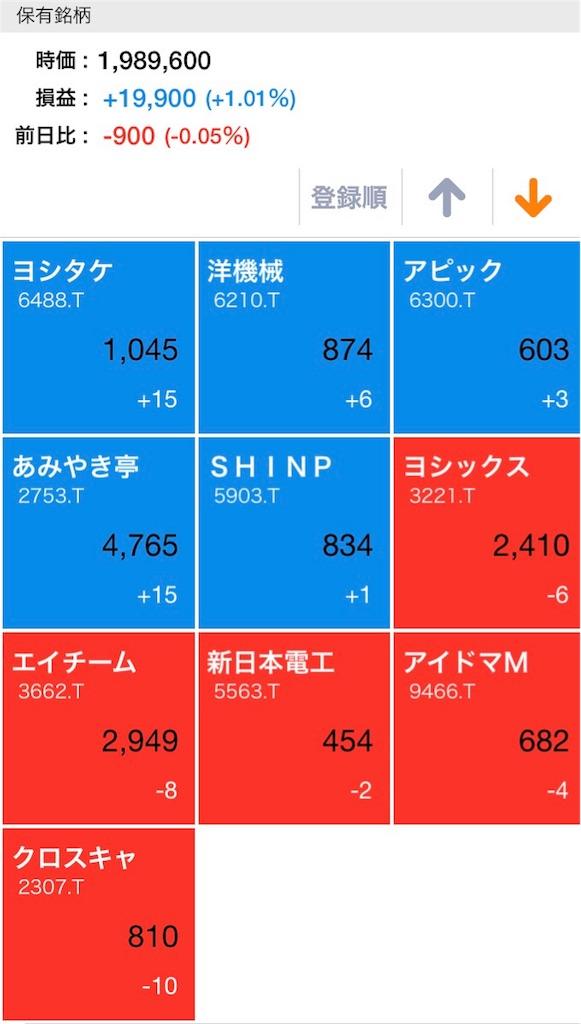 f:id:masaakiogawa0512:20170928235207j:image