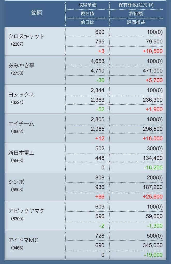 f:id:masaakiogawa0512:20171002205846j:image