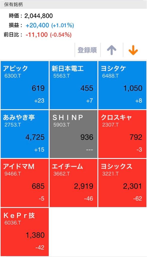 f:id:masaakiogawa0512:20171003230038j:image