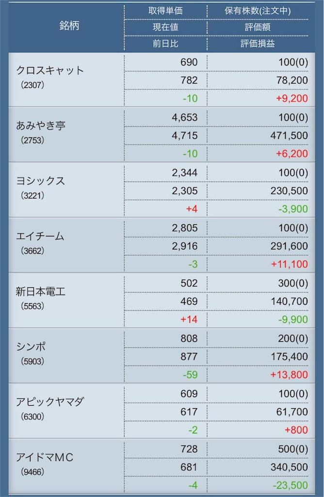 f:id:masaakiogawa0512:20171004162859j:image
