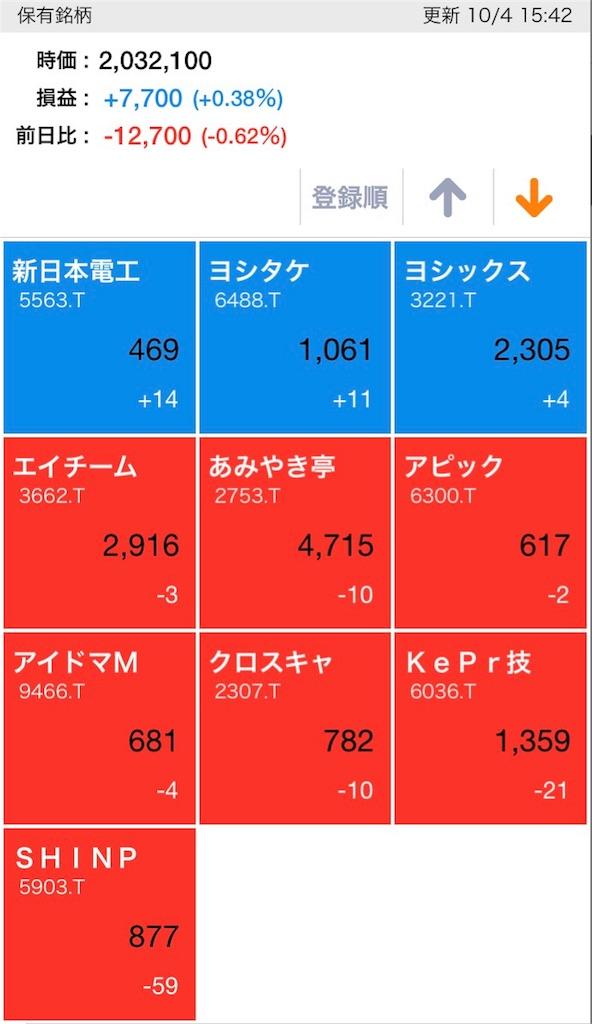 f:id:masaakiogawa0512:20171004163008j:image