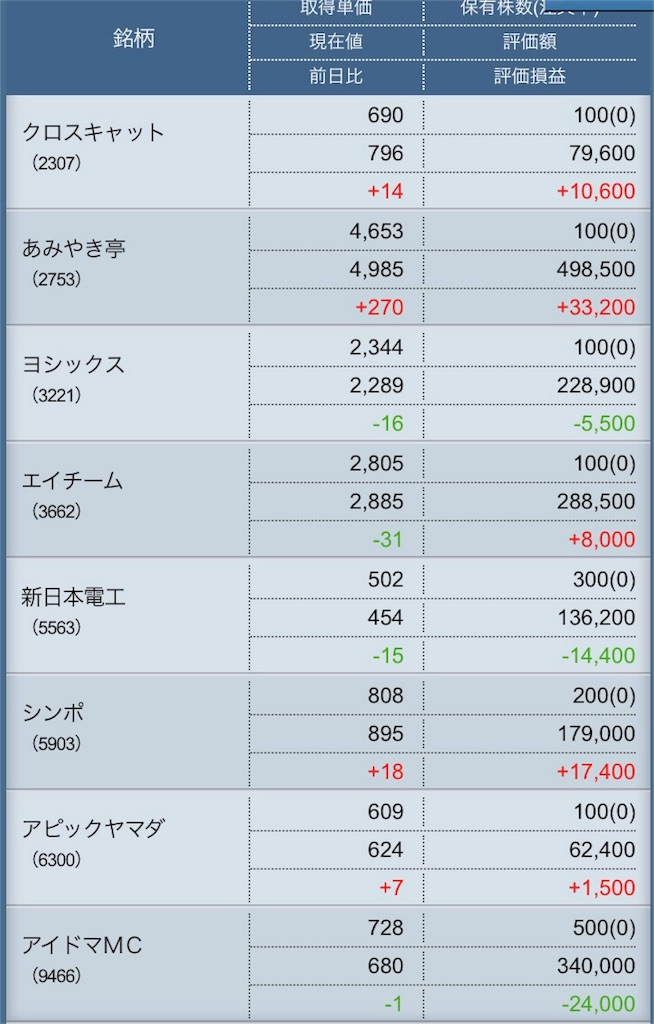 f:id:masaakiogawa0512:20171005200636j:image