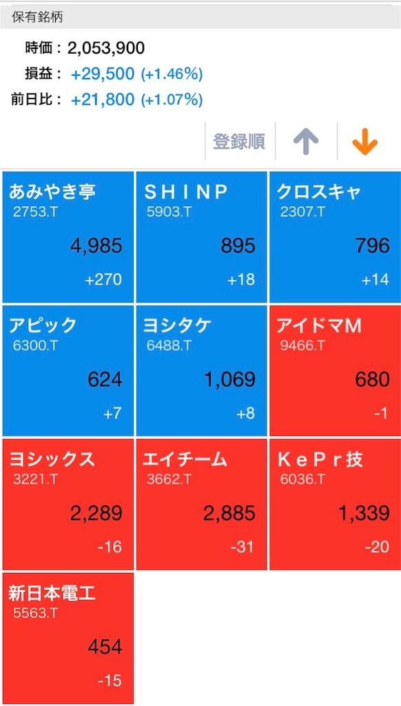 f:id:masaakiogawa0512:20171005200700j:image
