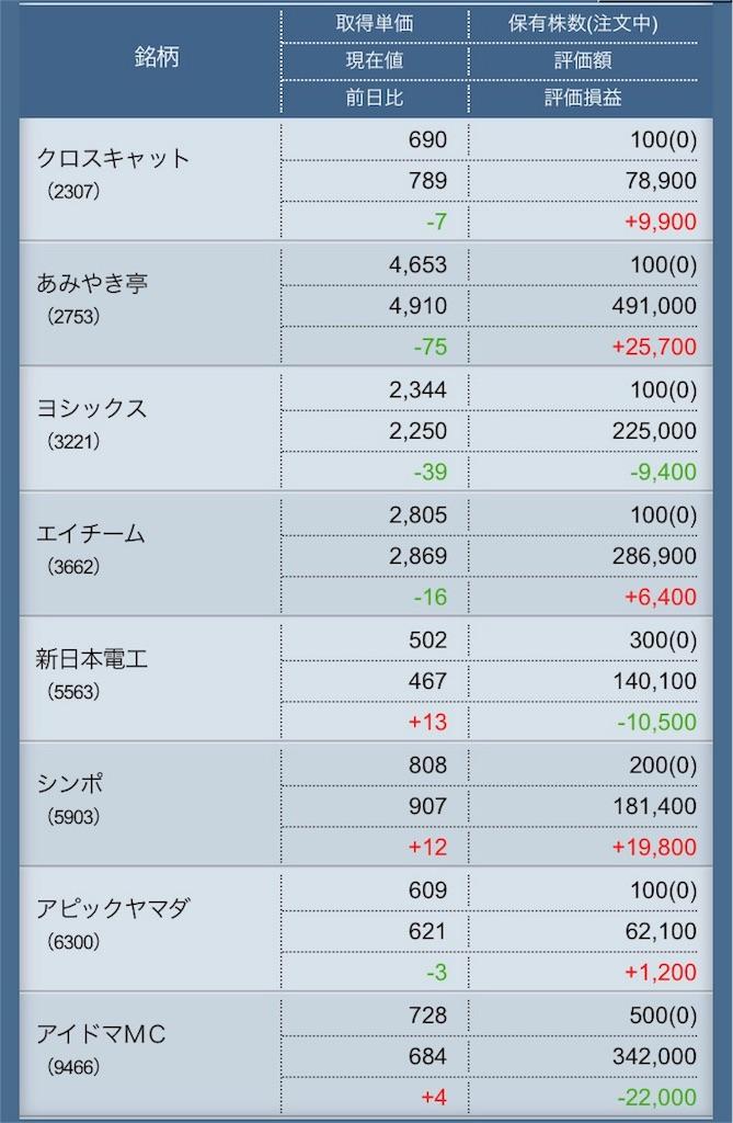 f:id:masaakiogawa0512:20171006165516j:image