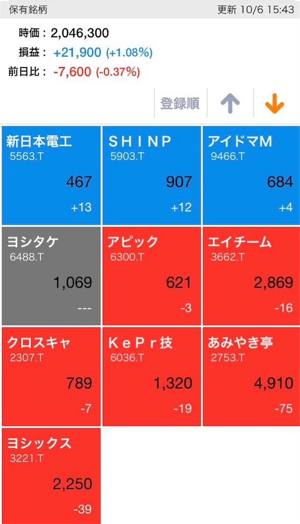 f:id:masaakiogawa0512:20171006165652j:image