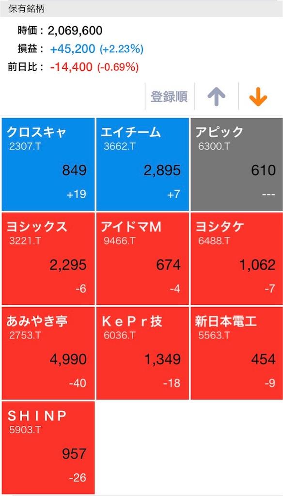 f:id:masaakiogawa0512:20171011160920j:image