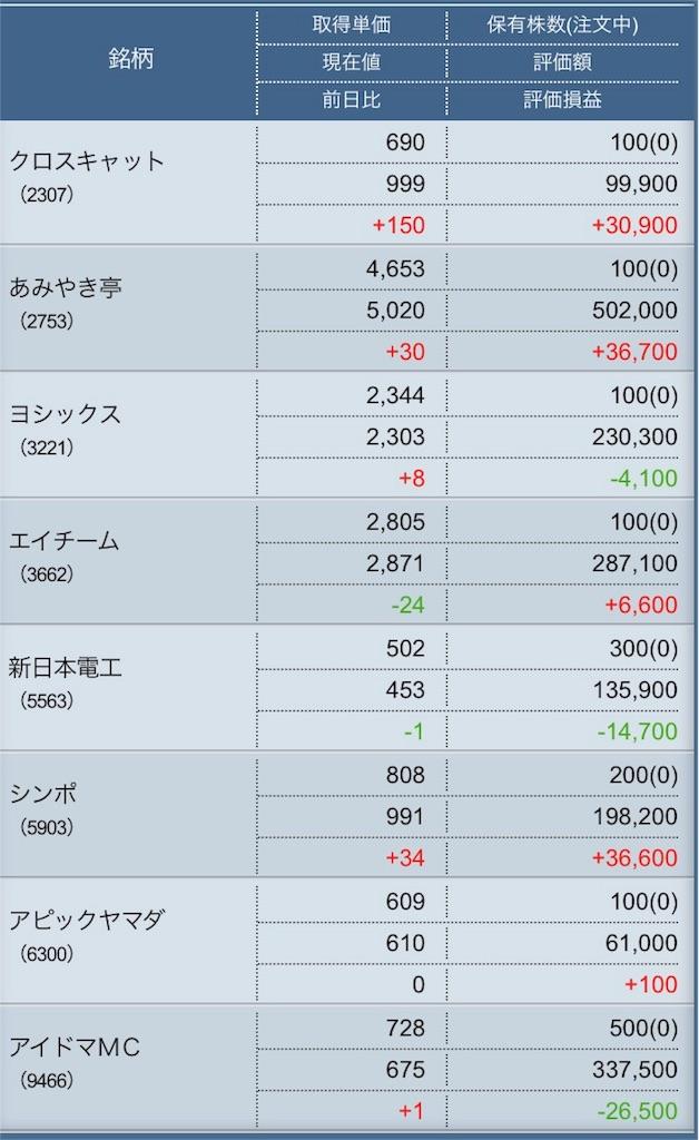 f:id:masaakiogawa0512:20171012172518j:image