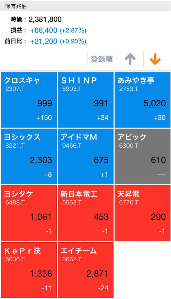 f:id:masaakiogawa0512:20171012172538j:image