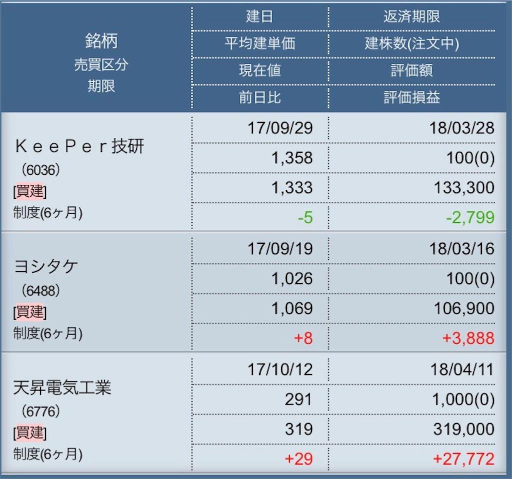 f:id:masaakiogawa0512:20171013152807j:image