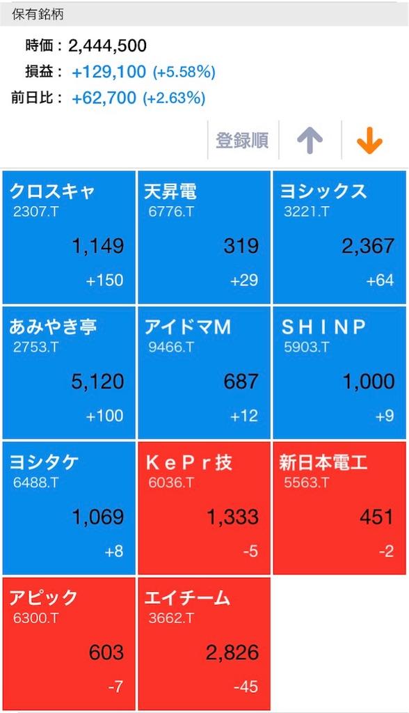 f:id:masaakiogawa0512:20171013152834j:image