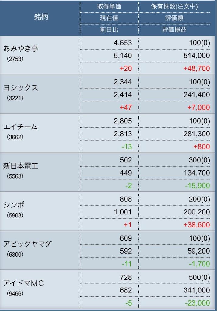 f:id:masaakiogawa0512:20171016214707j:image