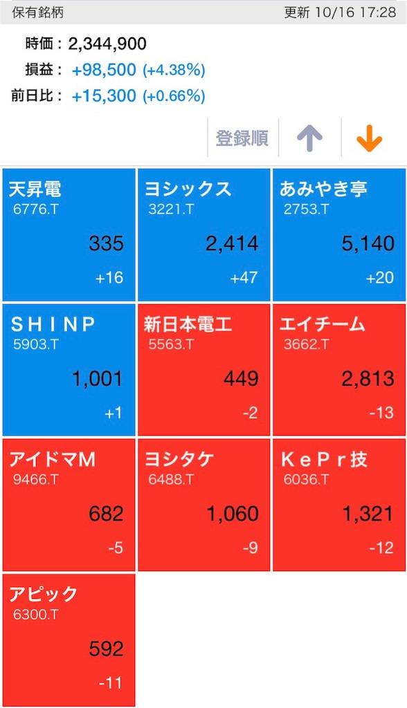 f:id:masaakiogawa0512:20171016214730j:image