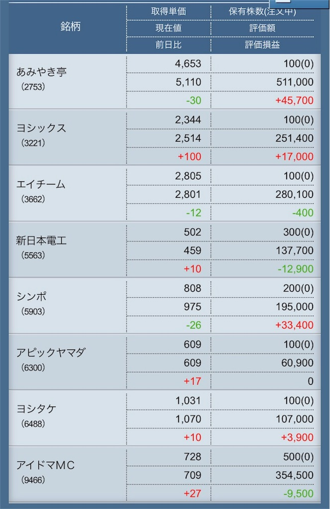 f:id:masaakiogawa0512:20171017161717j:image