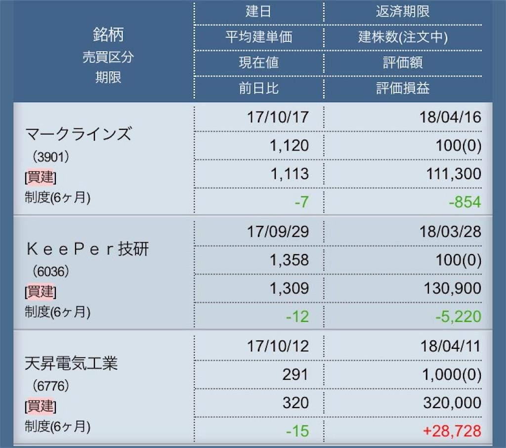f:id:masaakiogawa0512:20171017161719j:image
