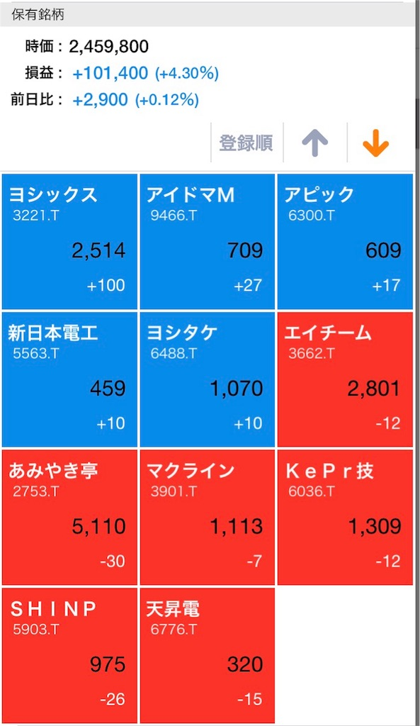 f:id:masaakiogawa0512:20171017182843j:image