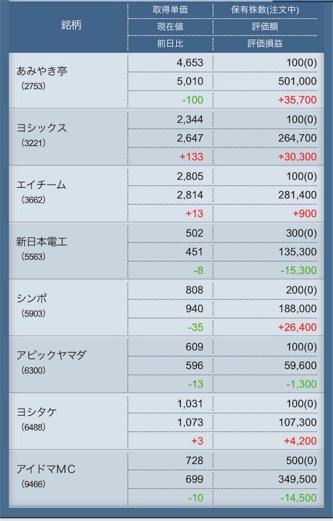 f:id:masaakiogawa0512:20171018172942j:image