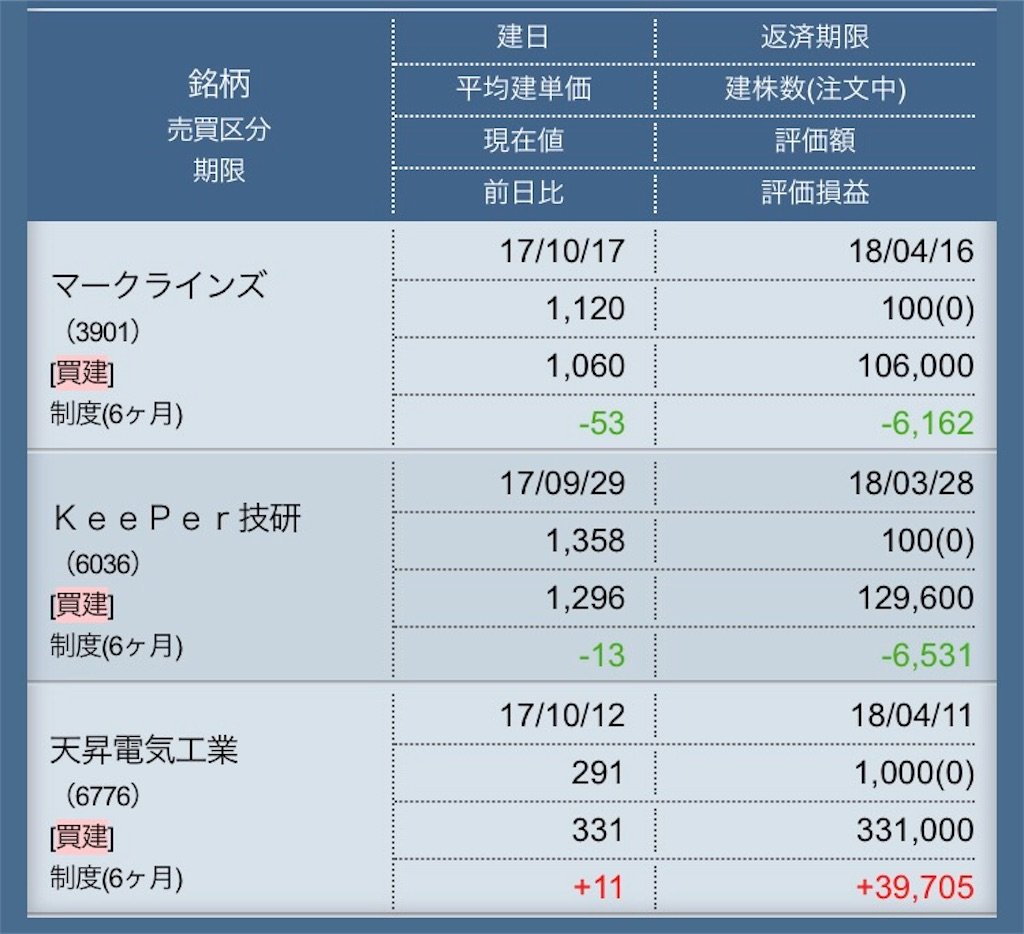 f:id:masaakiogawa0512:20171018172946j:image