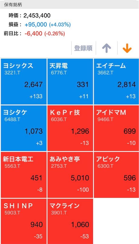 f:id:masaakiogawa0512:20171018173002j:image
