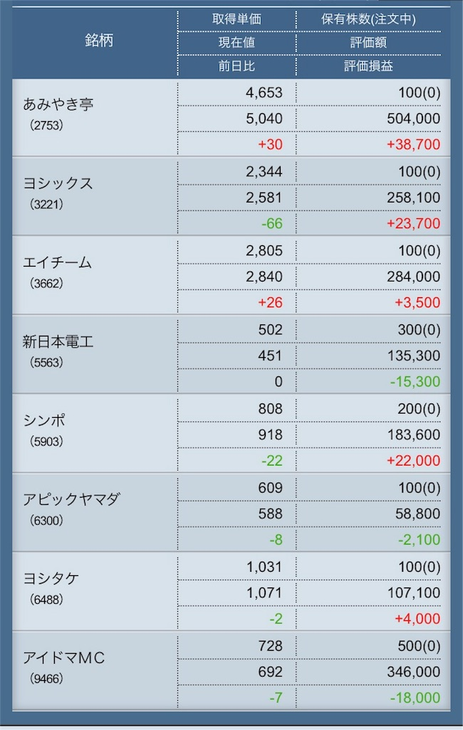 f:id:masaakiogawa0512:20171019202726j:image