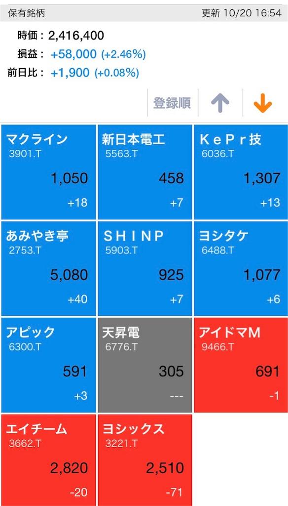 f:id:masaakiogawa0512:20171020170927j:image
