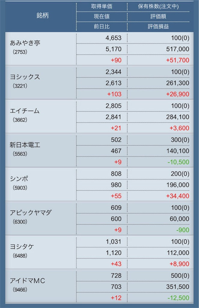 f:id:masaakiogawa0512:20171023180236j:image