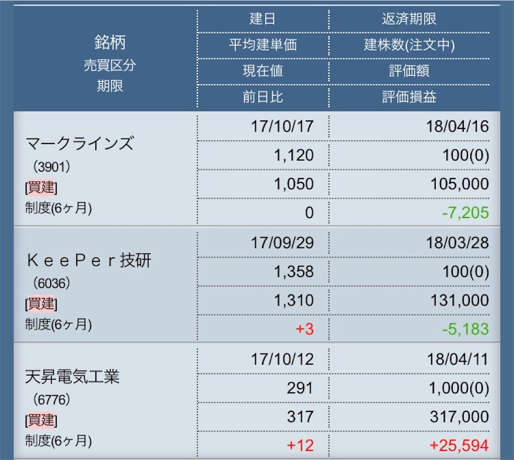f:id:masaakiogawa0512:20171023180238j:image