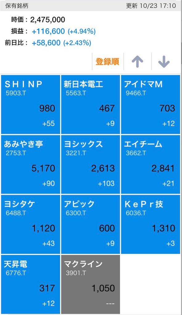 f:id:masaakiogawa0512:20171023180546j:image
