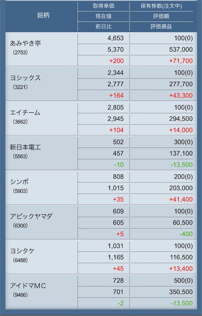 f:id:masaakiogawa0512:20171024215423j:image