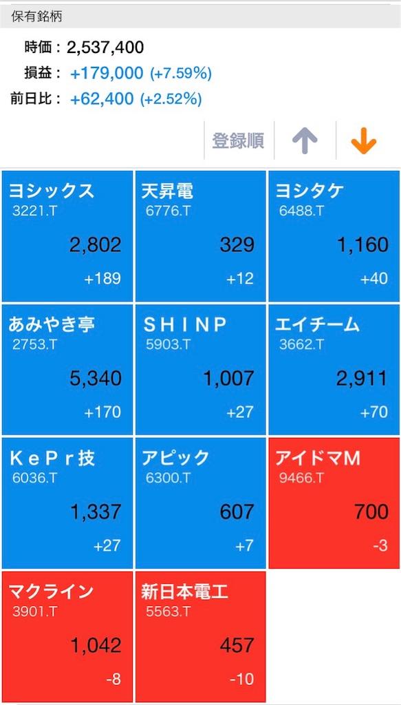 f:id:masaakiogawa0512:20171024215445j:image