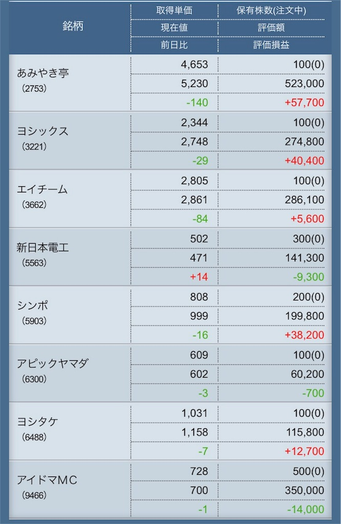 f:id:masaakiogawa0512:20171025212936j:image