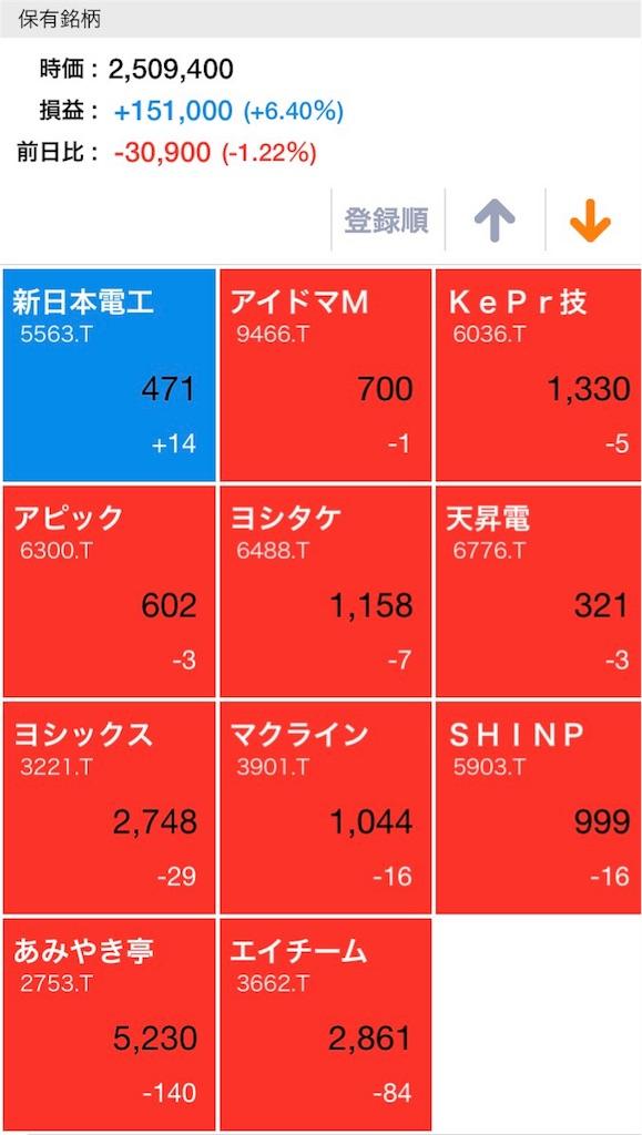 f:id:masaakiogawa0512:20171025213001j:image