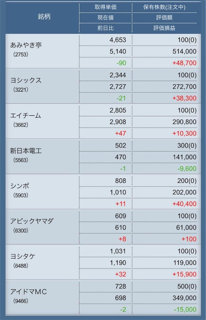 f:id:masaakiogawa0512:20171026192507j:image