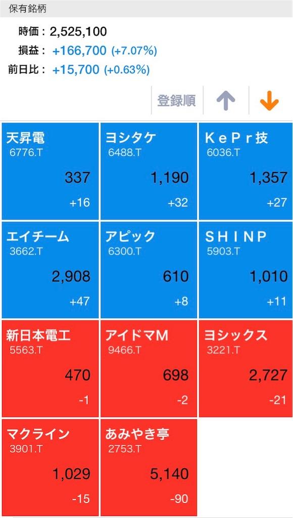 f:id:masaakiogawa0512:20171026192529j:image
